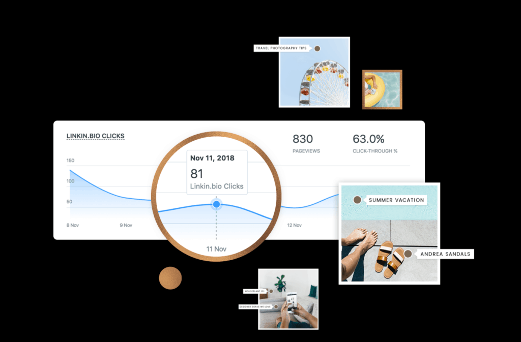 'Laters' Instagram analytics feature for small business